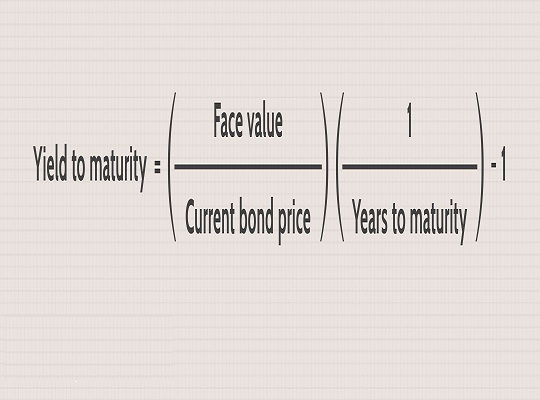 Trái phiếu là gì?